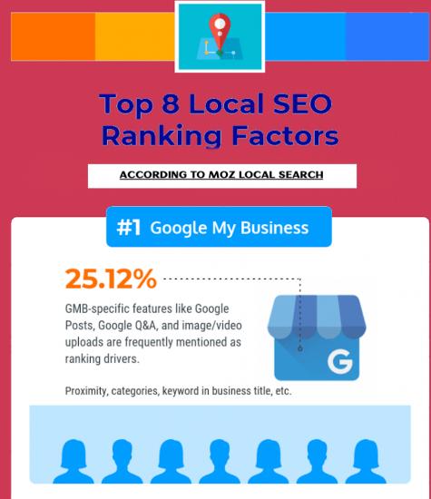 local-seo-8-main-factors.png